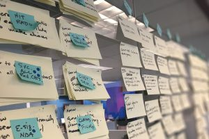 Affinity Mapping with Sticky Notes